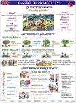 Basic English IV. fixi tanulói munkalap