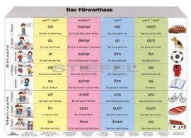 Fürworthaus + munkaoldal tanulói munkalap