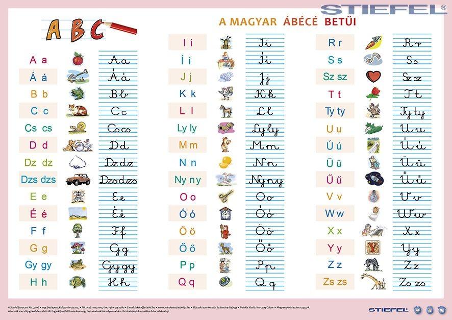 A magyar ábécé betűi / munkaoldallal A3 alátét duo