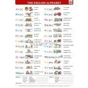 The English Alphabet / Great-Britannia térképe duo A3 méretű alátét