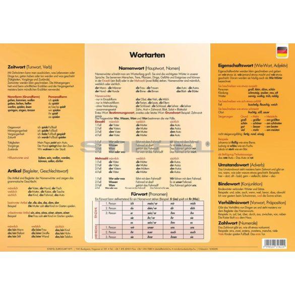 Wörter- und Sätze bilden//Wortarten, kétoldalas A3 alátét