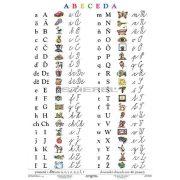 A szlovák ábécé DUO- iskolai oktatótabló