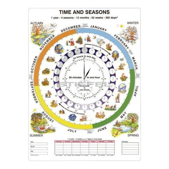 Time and Seasons DUO