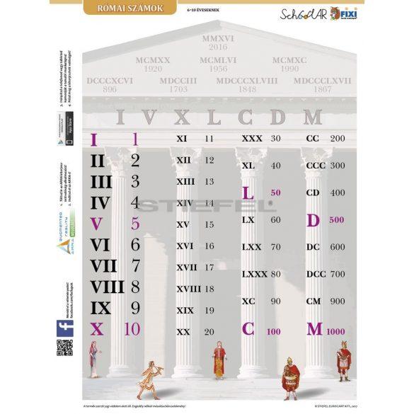 Római számok tanulói munkalap + munkaoldal
