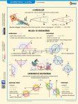 Geometria - a szög fixi munkalap