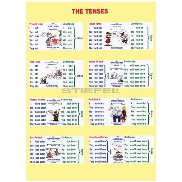 The Tenses DUO