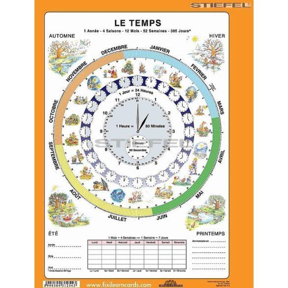 Az idő-francia fixi