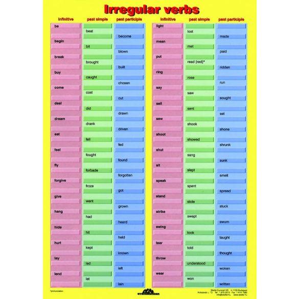Irregular Verbs + munkaoldal tanulói munkalap