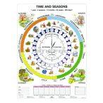Time and Seasons + munkaoldal tanulói munkalap