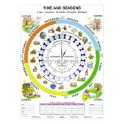 Time and Seasons + munkaoldal tanulói munkalap