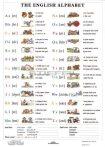 The English Alphabet + munkaoldal tanulói munkalap