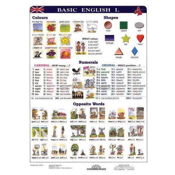 Basic English I. + munkaoldal tanulói munkalap