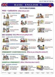 Basic English V. fixi tanulói munkalap