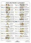 Das Deutsche Alphabet + munkaoldal tanulói munkalap
