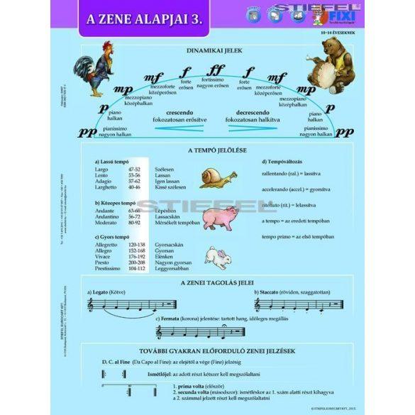 A zene alapjai III. + munkaoldal