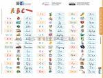 A magyar ABC betűi / munkaoldal tanulói munkalap