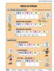 Régles de Syntaxe fixi
