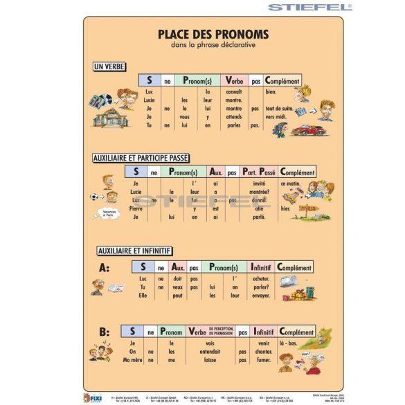 Place de Pronoms-fixi