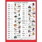 Orosz ABC (Fixi tanulói munkalap)