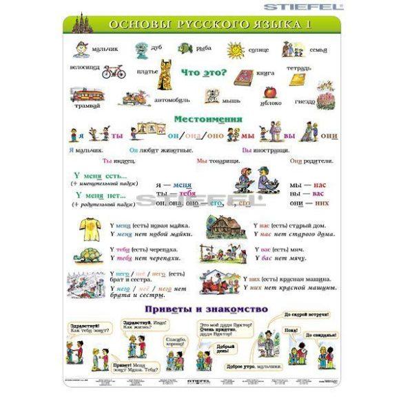 Orosz alapismeretek 1-tanulói munkalap