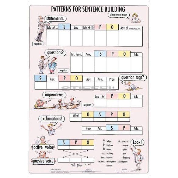 Sentence-Building DUO
