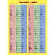 Irregular Verbs DUO
