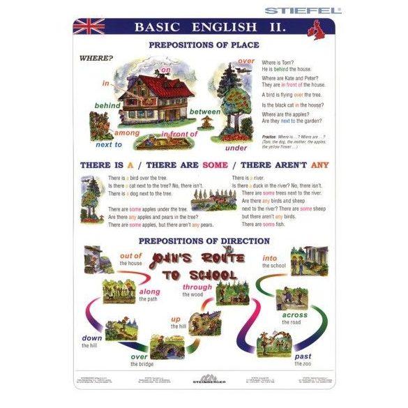 Basic English II. DUO