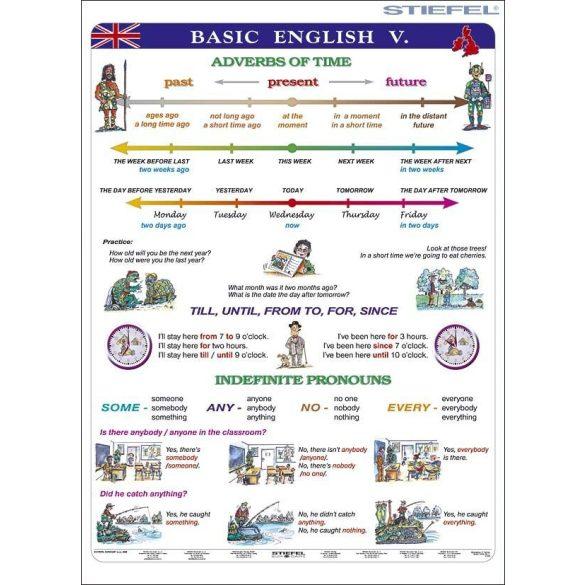 Basic English V. DUO