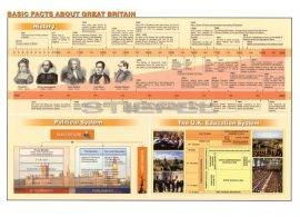 Basic Facts about Great Britain DUO