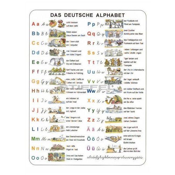Das Deutsche Alphabet DUO