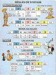 Regles de Syntaxe - iskolai oktatótabló