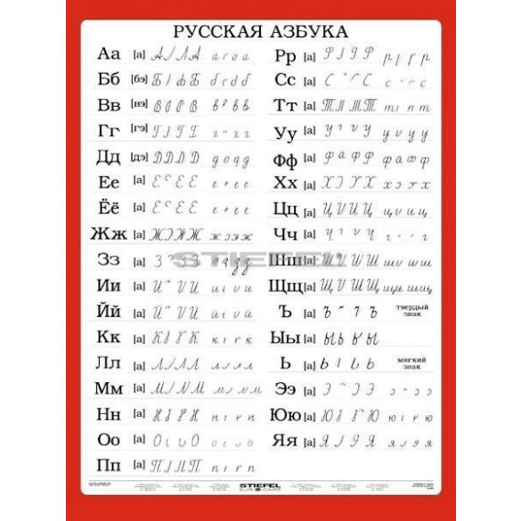 Orosz ABC tabló DUO