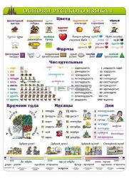 Orosz alapigenevek DUO