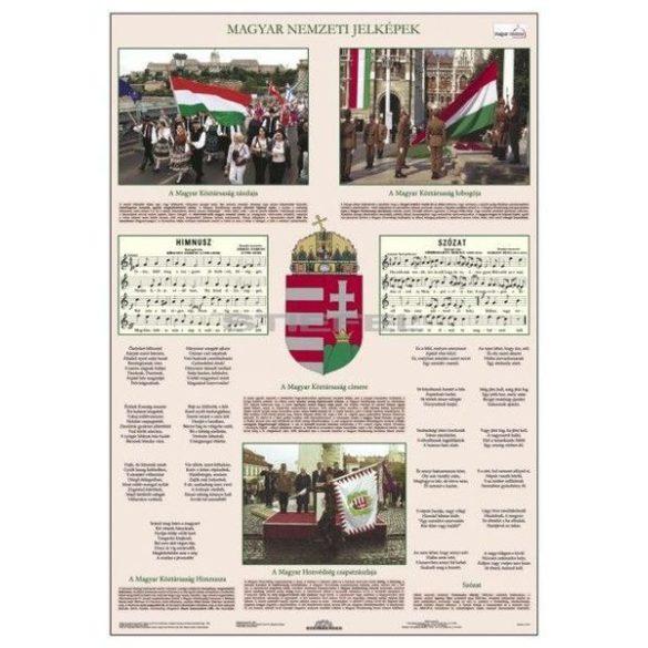 Magyar nemzeti jelképek / Magyar nemzeti ereklyék DUO tabló