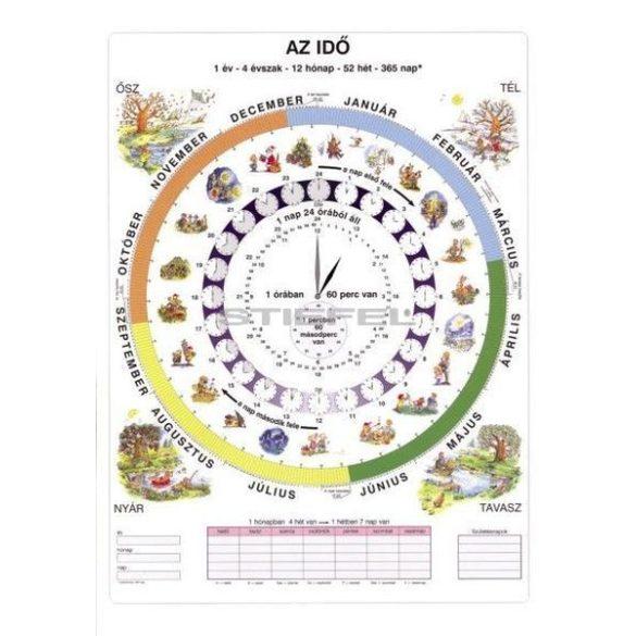 Az idő tabló fóliás-fémléces
