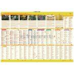 Magyarország méhészeti információs térképe
