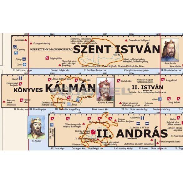 Magyar történelmi áttekintés hajtogatott tabló