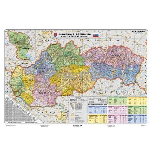 Szlovákia, politikai (szlovák)