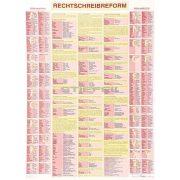Rechtschreibreform / Németország politikai térképe DUO