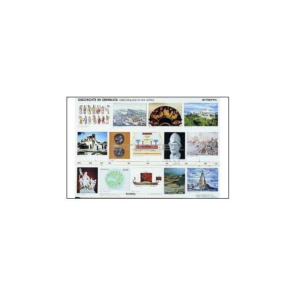 Az ókori Görögország (iskolai oktatótabló, német képaláírások)