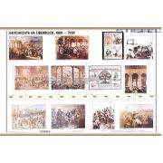 Történelmi áttekintés: 1800-1930 (oktatótabló)