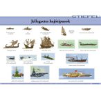 Jellegzetes hajótípusok