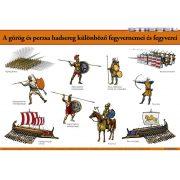 A görög és perzsa hadsereg különböző fegyvernemei és fegyverei.