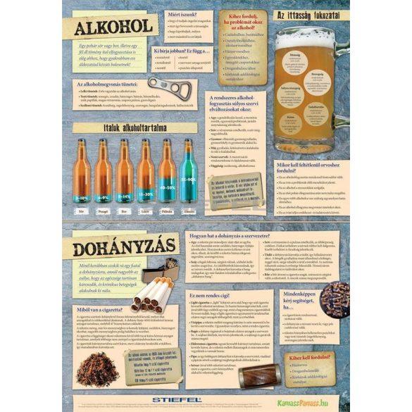 Alkohol és dohányzás fali oktatótabló