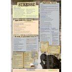 A stressz - fali oktatótabló