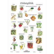 Zöldségek tabló poszter