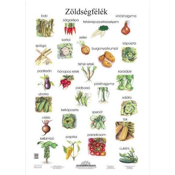 Zöldségek fóliázott, fémléces