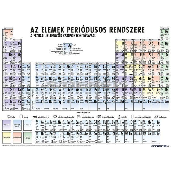 Az elemek periódusos rendszere a fizikai jellemzők csoportosításával