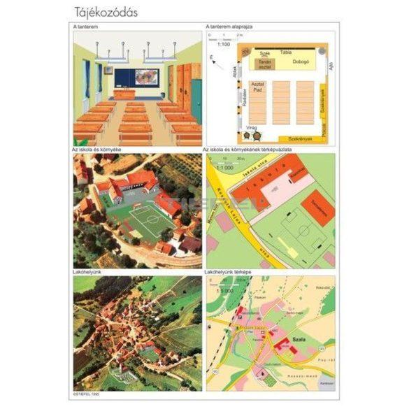 Az iskola környékének a térképe (Tájékozódás)