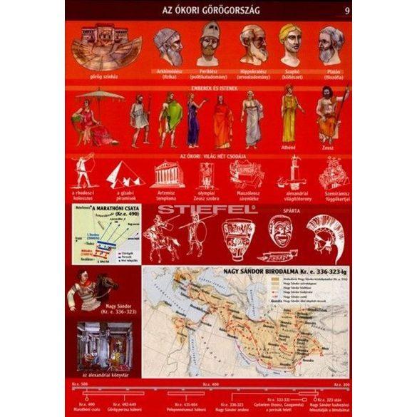 Történelmi tér-kép-tár I. (őskor-XVIII. század)
